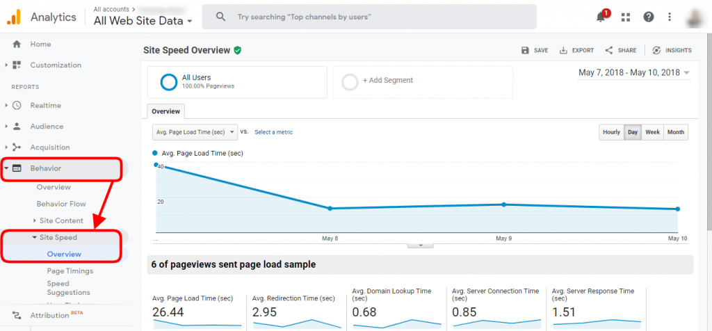 Google Analytics - Site Speed