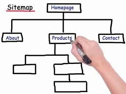 WordPress sitemap guide